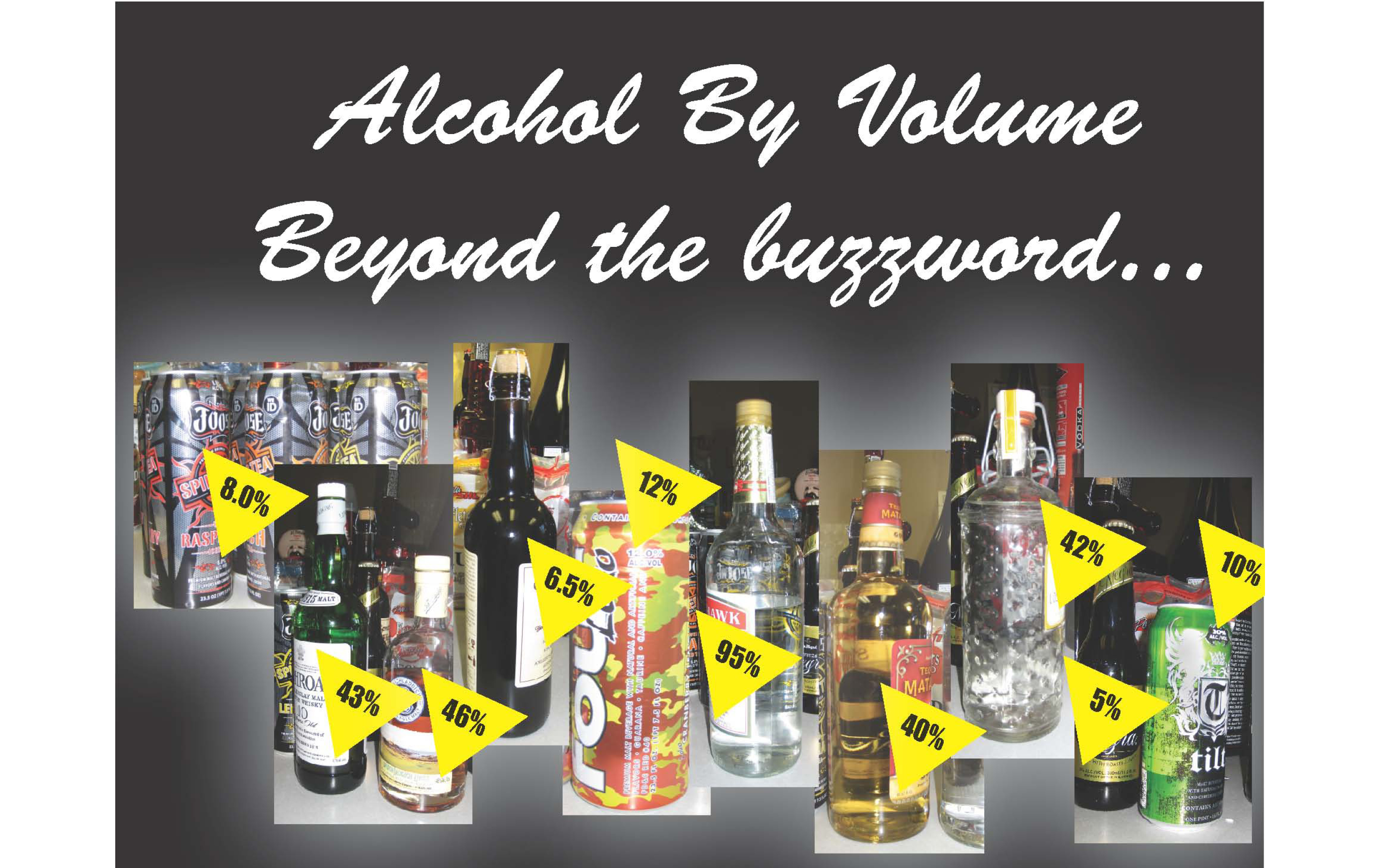 Alcohol By Volume Speaker Postcard