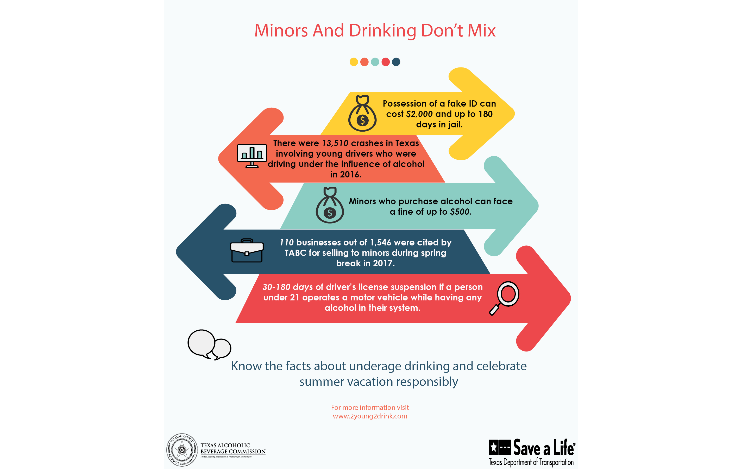 Minors and Drinking Don't Mix Flyer
