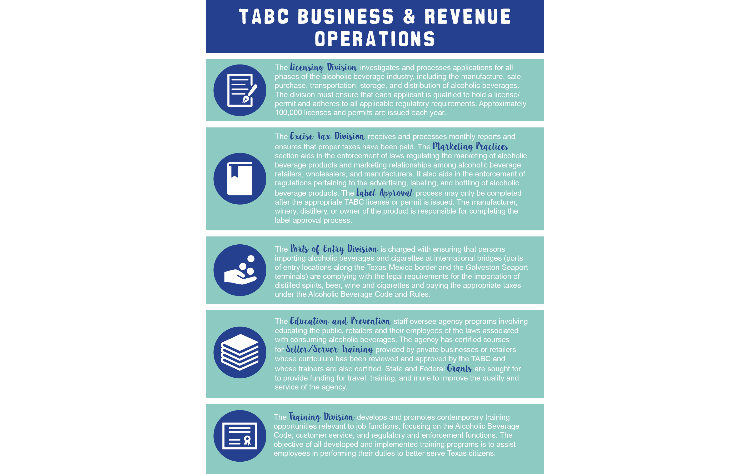 Business Revenue Operations Card