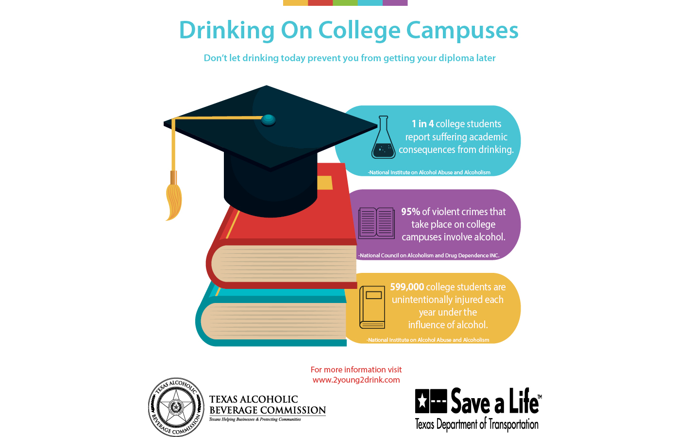 Drinking On College Campuses Infographic Flyer