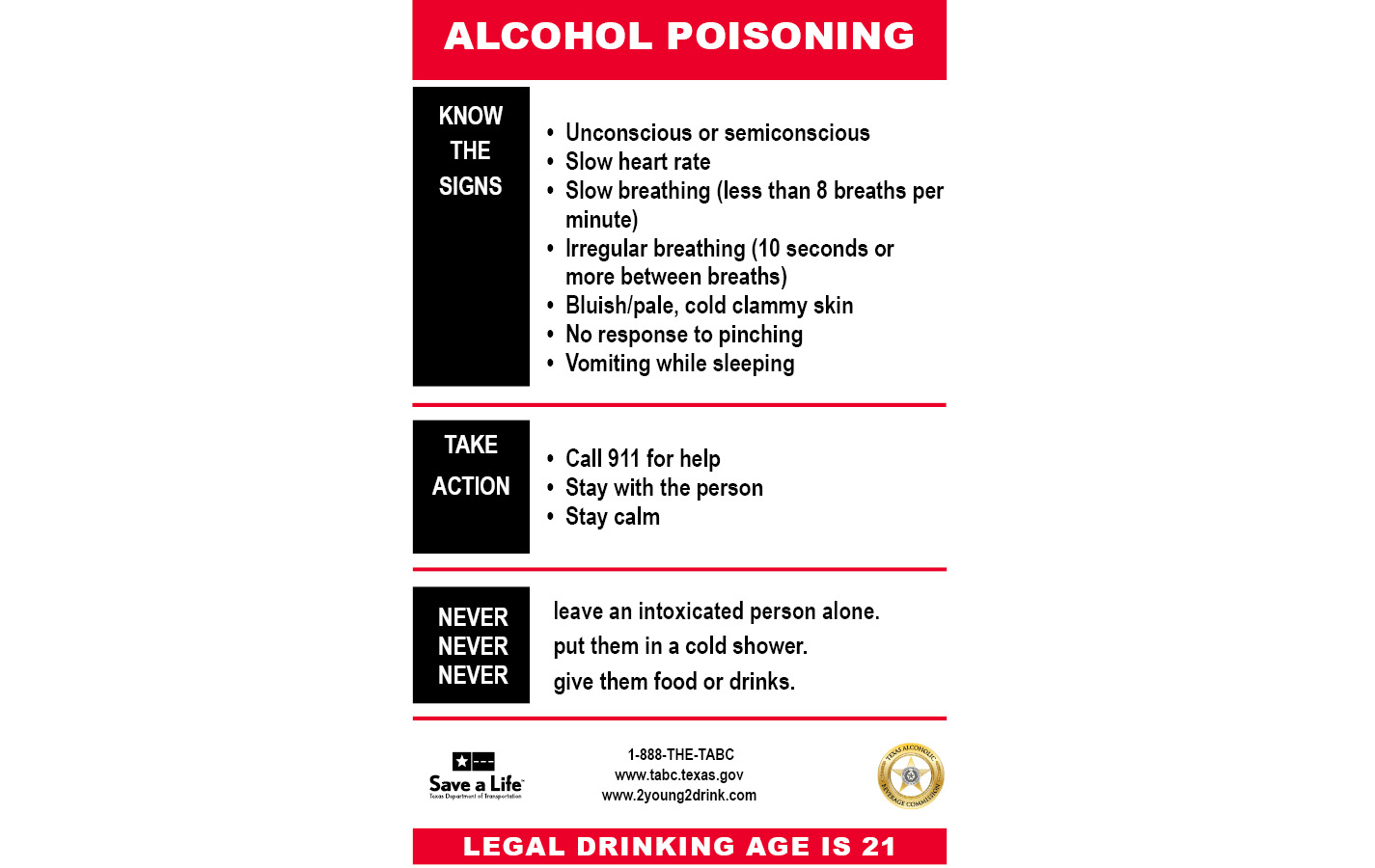 911 Lifeline Law / Alcohol Poisoning Card