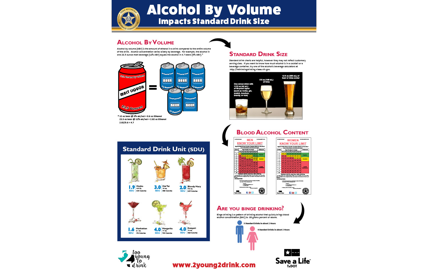Alcohol By Volume Poster